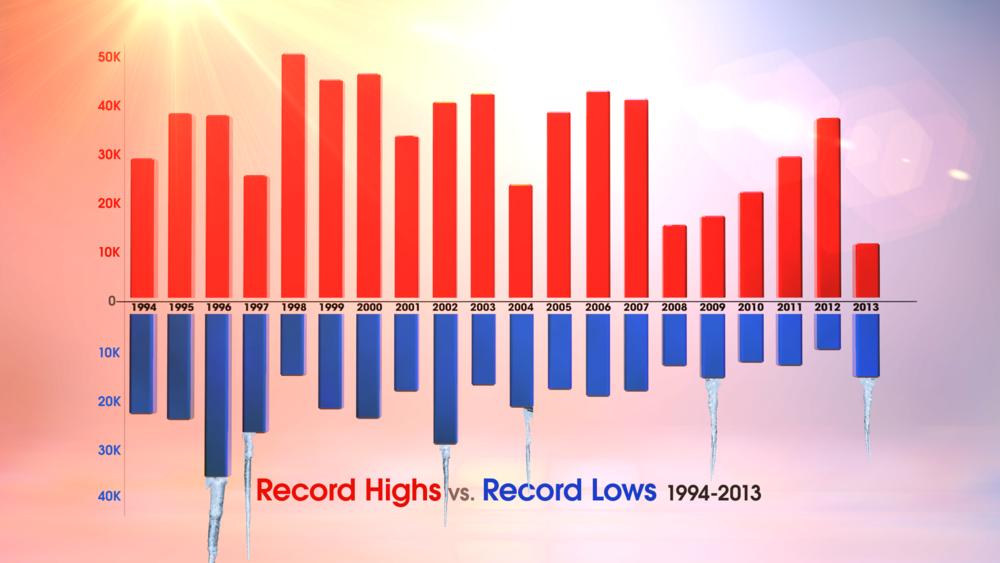 FF_RecordTemps.png