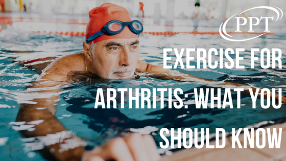 Exercise for Arthritis_ What You Should Know.png