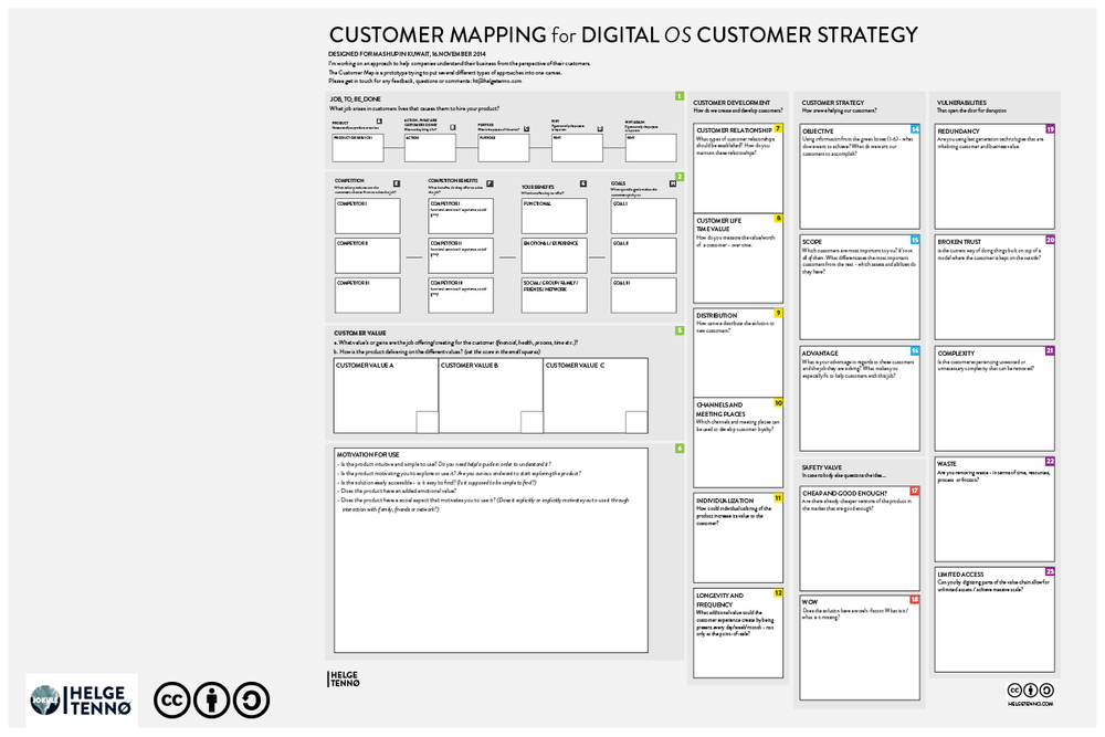Customer Mapping for Digital Customer Strategy : Combining a collection of important questions in regards to the digital transformation of a company or an industry.