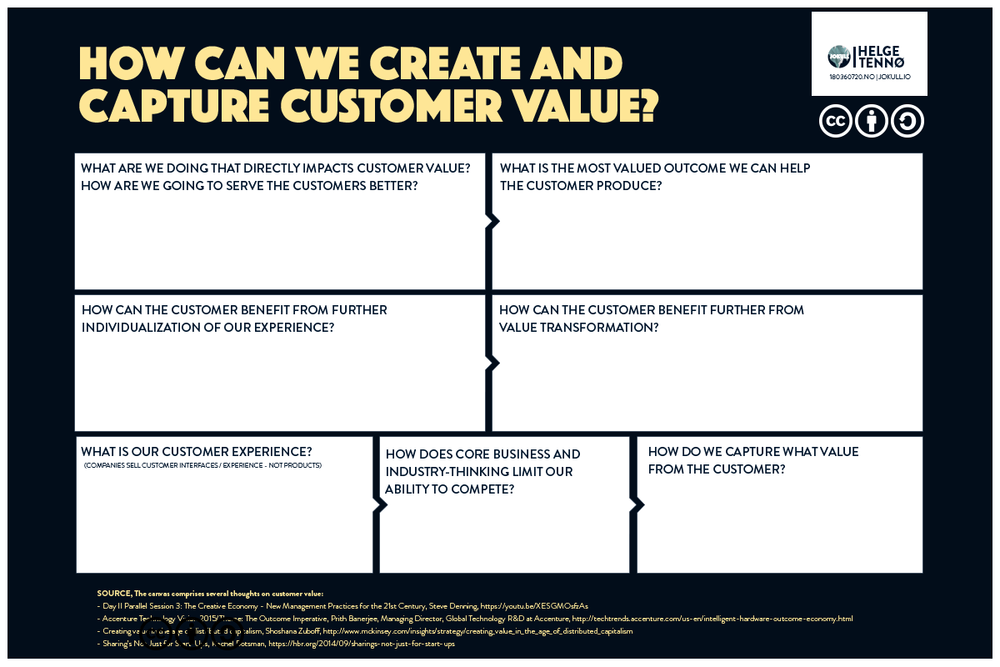 How Can We Create And Capture Customer Value? : Collecting some questions in regards to the highly important discussion around capturing value, for an interactive presentation.