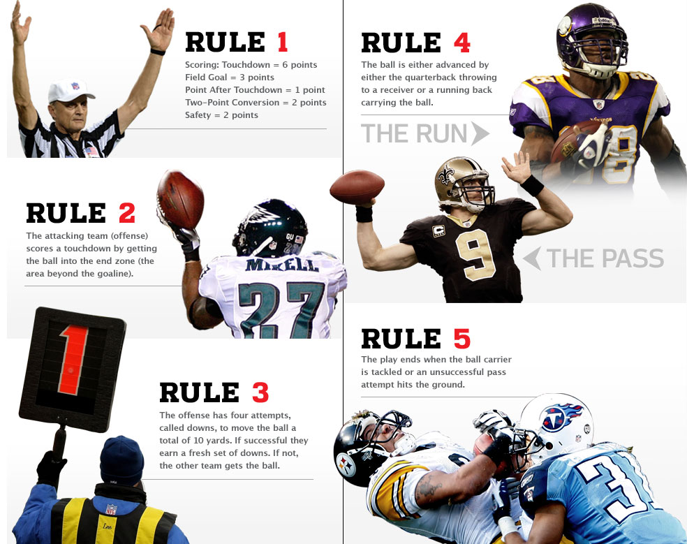 basic rules.jpg