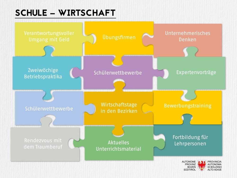 Überblick über die zahlreichen Initiativen und Maßnahmen, die das Deutsche Bildungsressort gemeinsam mit den Partnern der Wirtschaft setzt.