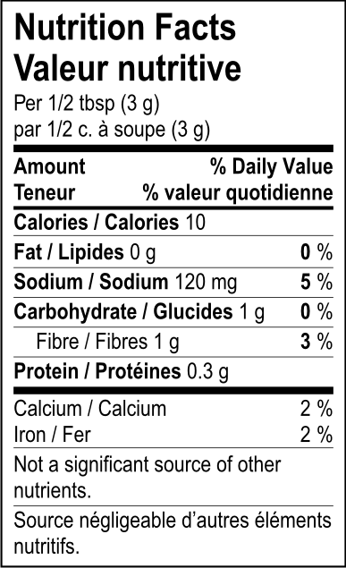 Nutrition facts 2014 - TD, M, BU.png