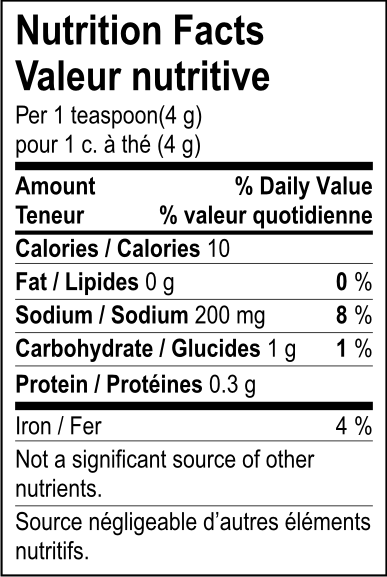 Nutrition facts 2014 - CU.png