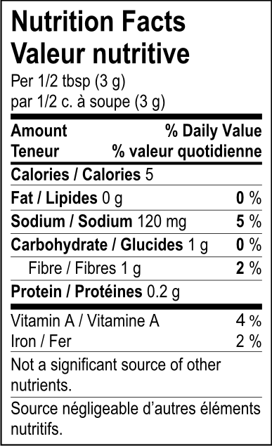 Nutrition facts 2014 - TK.png