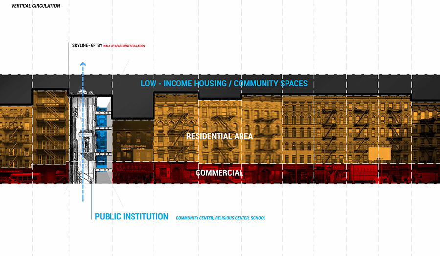 6_ Chinatown 2.0 _ Adding elevator using public institute. As a return, associated block building owners provide low income housing and community space.jpg