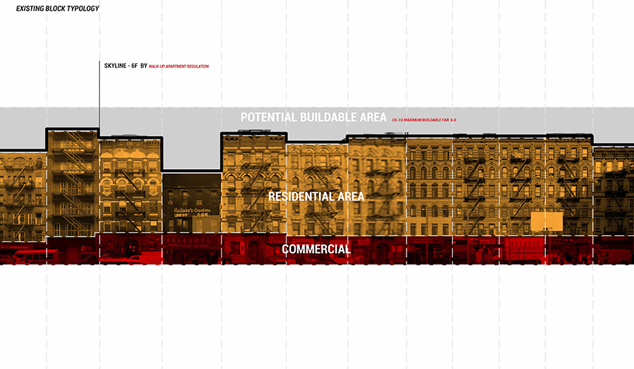 5_ Existing Block typology of Chinatown_ Unused FAR due to walk up apartment regulation.jpg