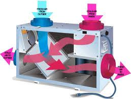 Heat Recovery Ventilator (HRV)