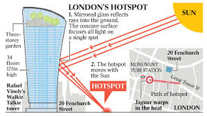 Death Ray Skyscraper Explanation.jpg