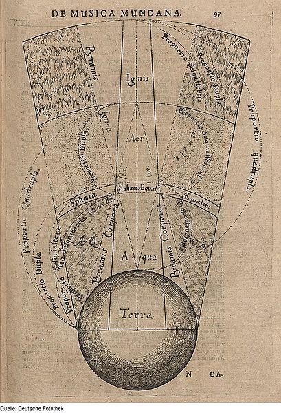 Frudd 1617.jpg