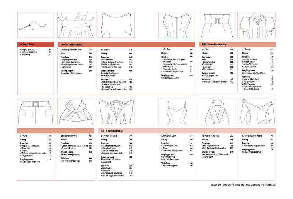 Draping-Repro-Blad-1.jpg table of contents.jpg