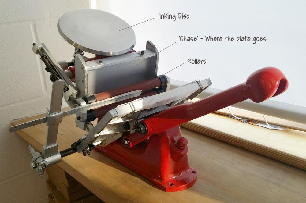 Adana - Letterpress printing