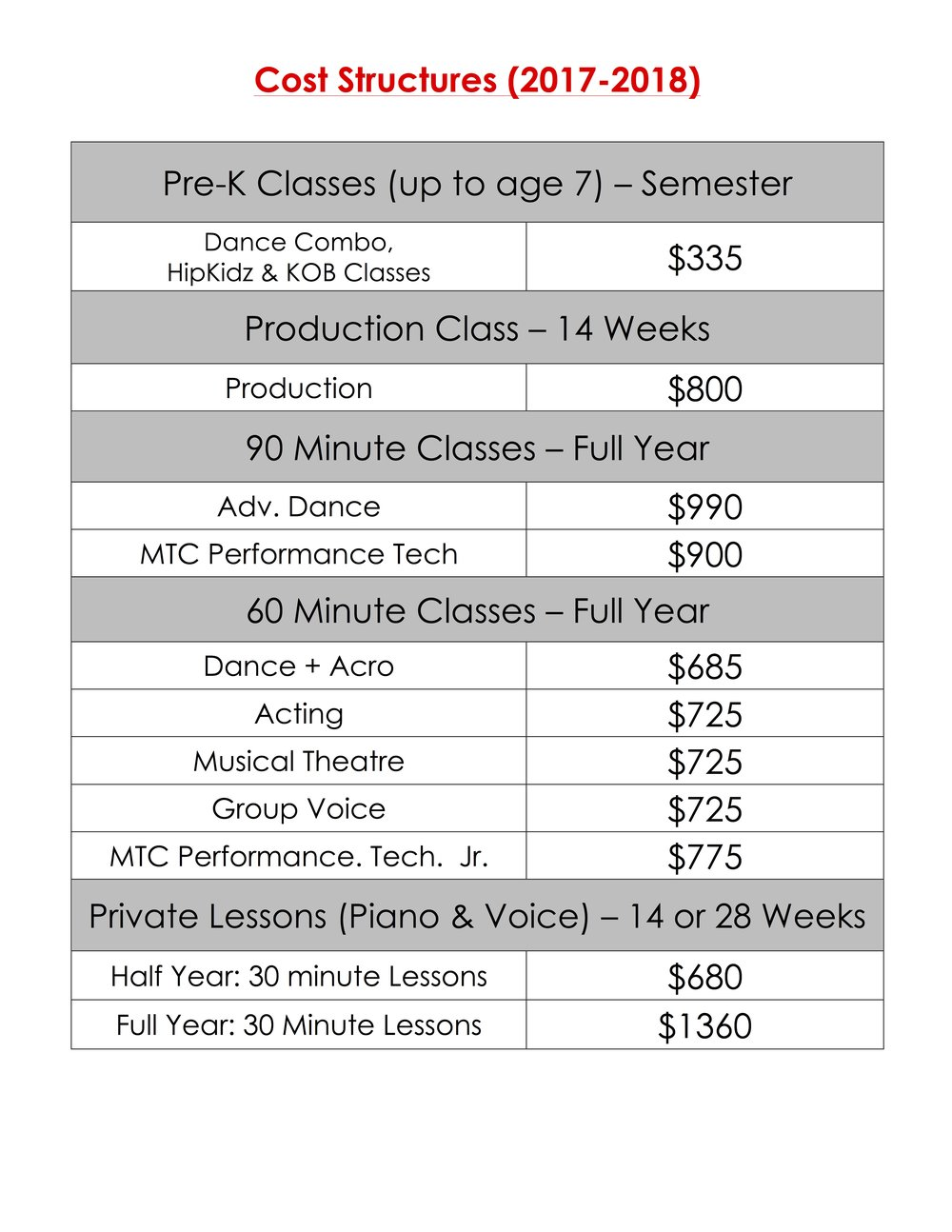 Cost Structures 2017-2018.jpg