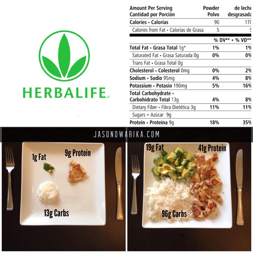 What is behind Herbalife