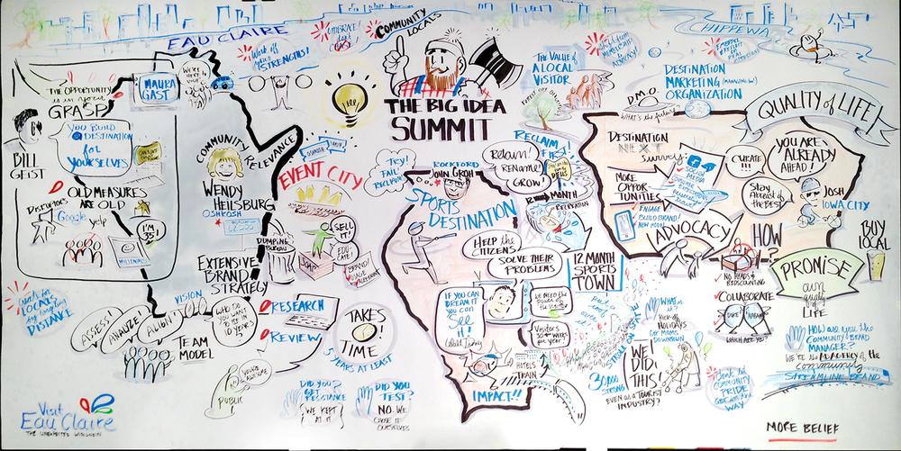 Big Idea Summit by More Belief 2-11-15.jpg