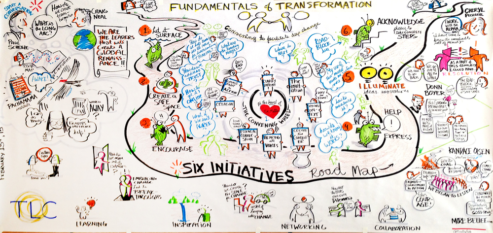 More Belief Graphic Record-Fundamentals of Transformation 2-13-15.jpg
