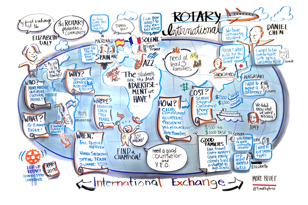 Rotary International Final-lo-res.jpg