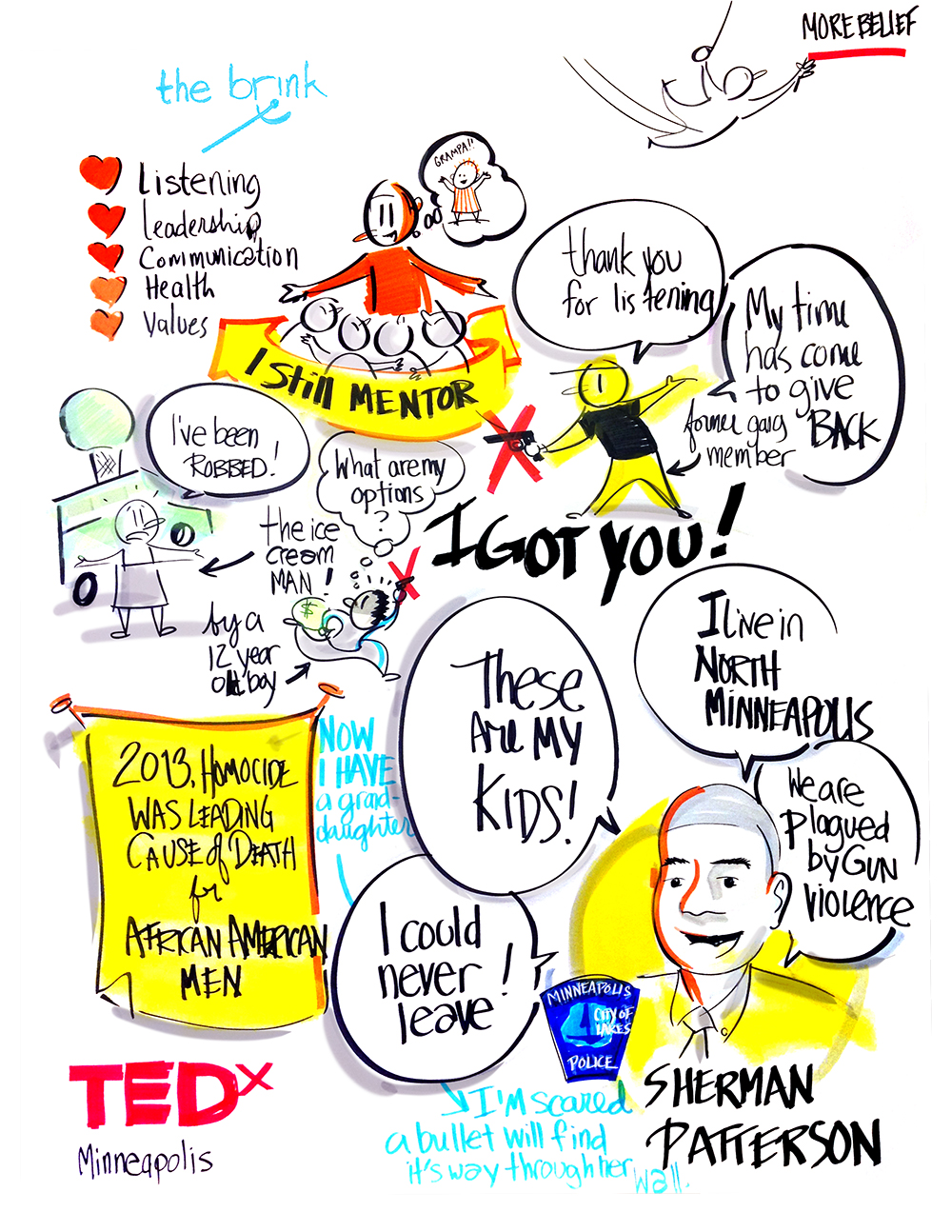 Copy of GRAPHIC RECORDING FROM TED X CONFERENCE | MORE BELIEF