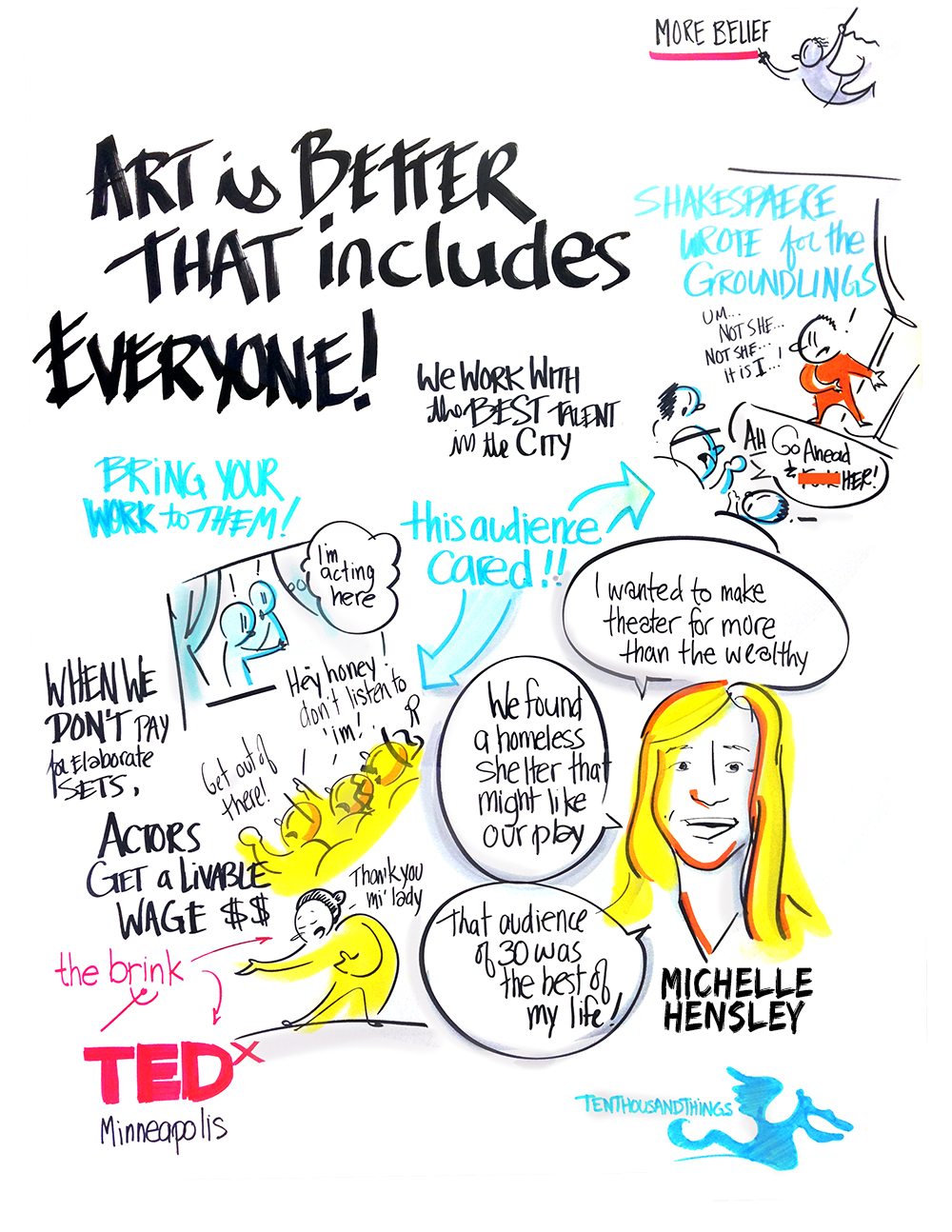 Copy of Graphic Recording from Minneapolis TED X Conference | MORE BELIEF