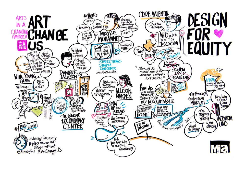 Copy of Graphic Recording and Facilitation in Minnesota | More Belief