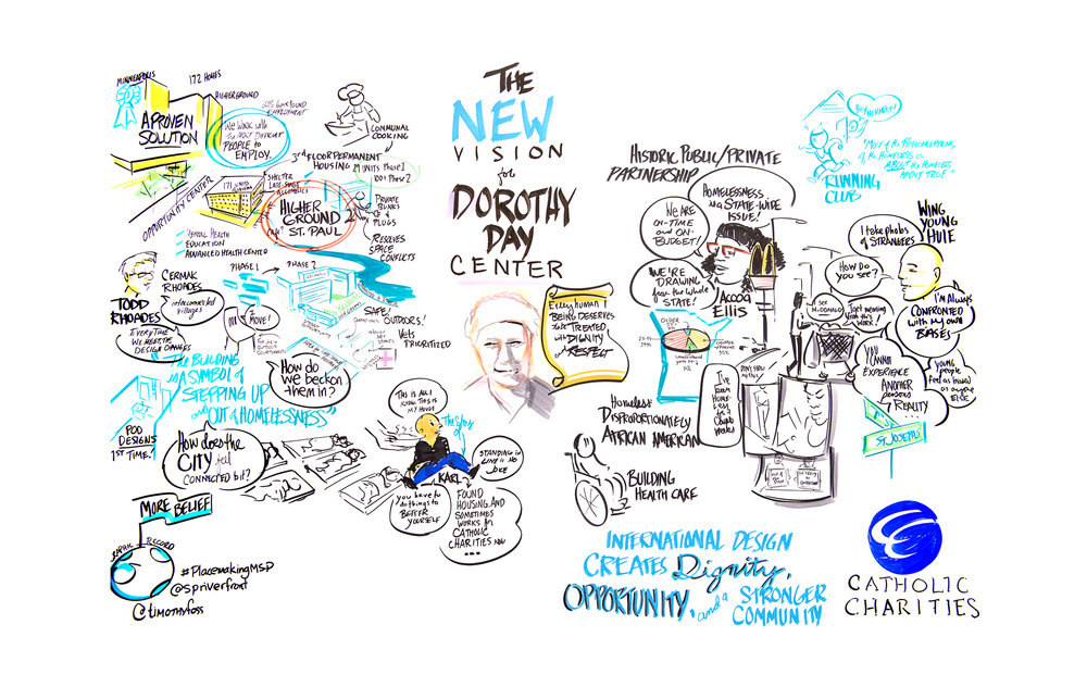 Copy of Graphic Recording and Facilitation in Minneapolis Minnesota | More Belief