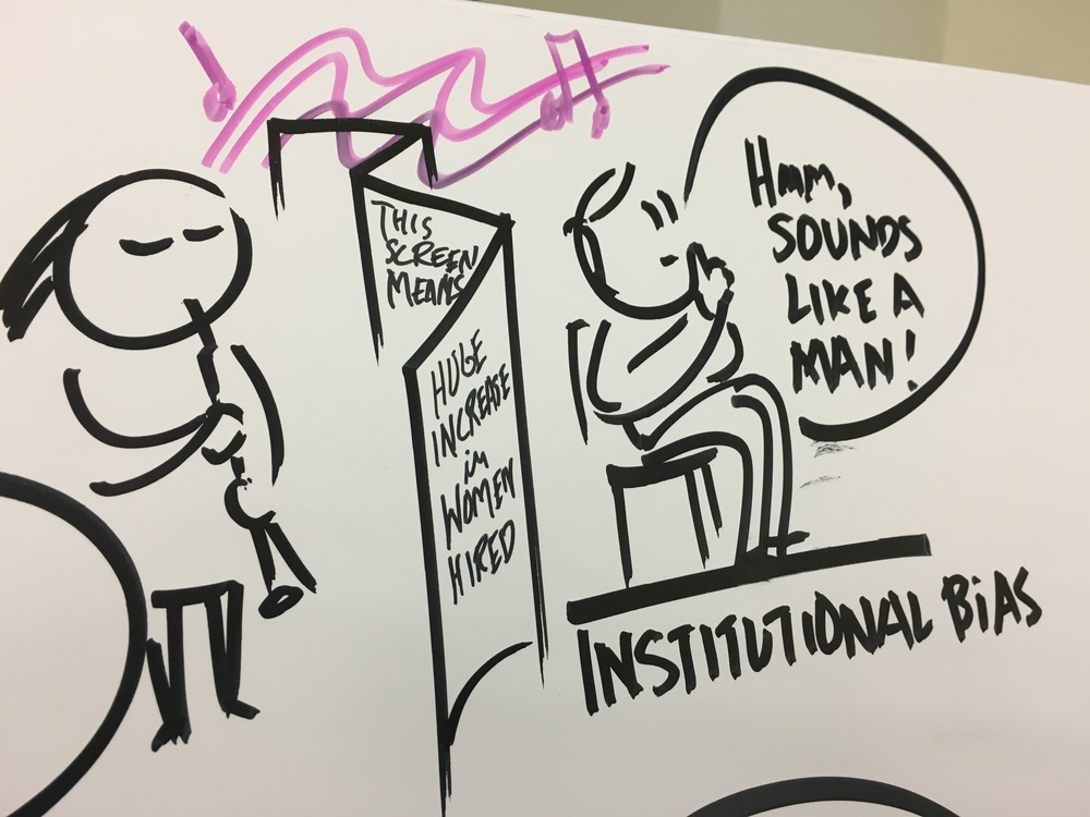 Copy of Graphic Recorder in Minnesota Graphic Facilitation in MN | MORE BELIEF