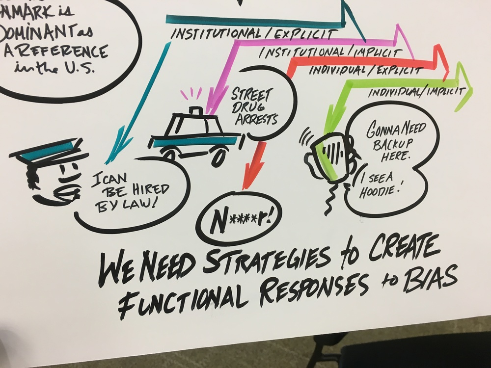 Copy of Live Drawing Visual Recording in MN | MORE BELIEF