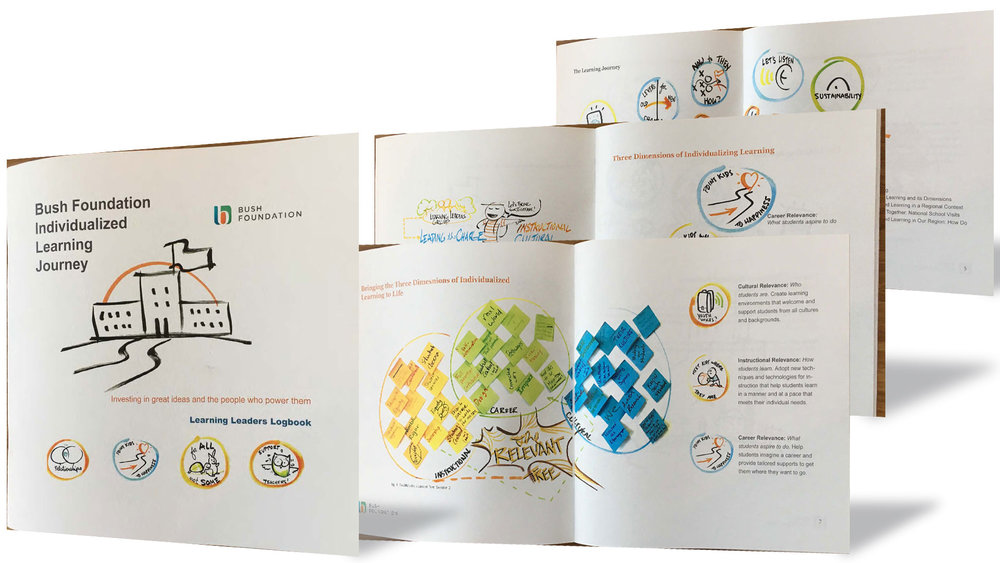 Graphic Recording as Logbook - Client: Bush Foundation Learning Leaders