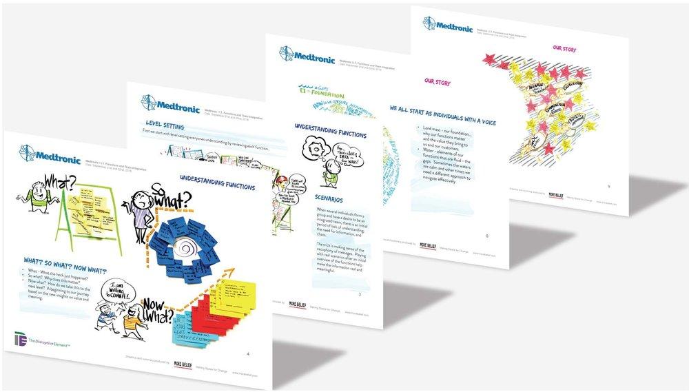 Recordings as Visual Summary - Client: Medtronic I.T. Team Branding Retreat