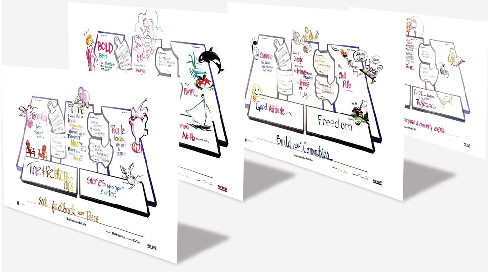 Business Model Canvas - Client: Leadership Consulting Firm—Disruptive Element