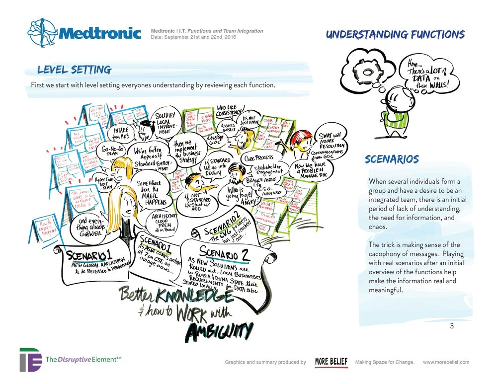 Medtronic_Page_03.jpg