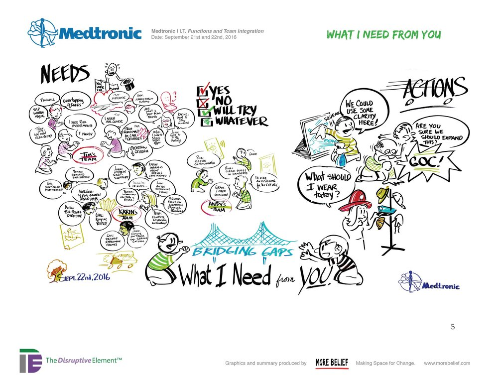 Medtronic_Page_05.jpg