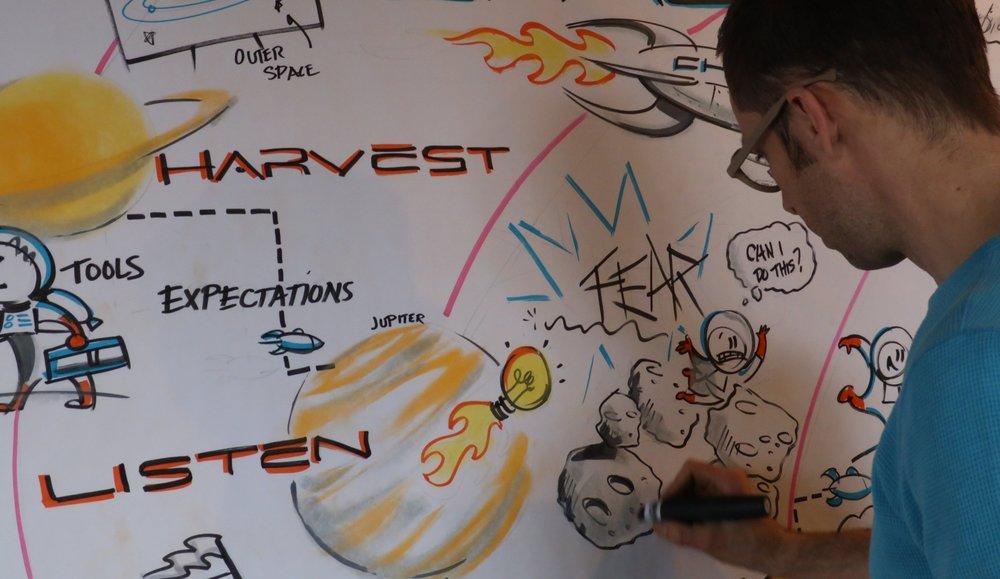 Elevate Meetings - Brainstorming sessions, visual facilitations, retreats