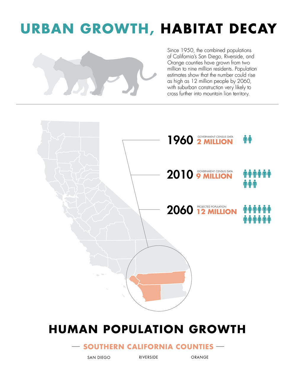 Population-Infographic3.png