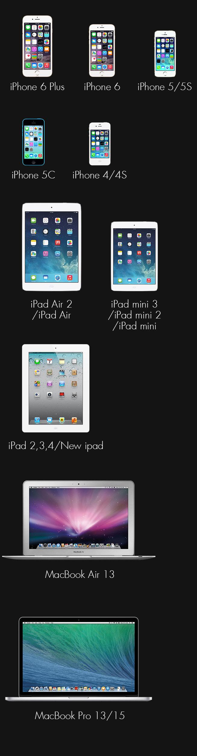 apple產品情報_支援型號(透明膜).jpg
