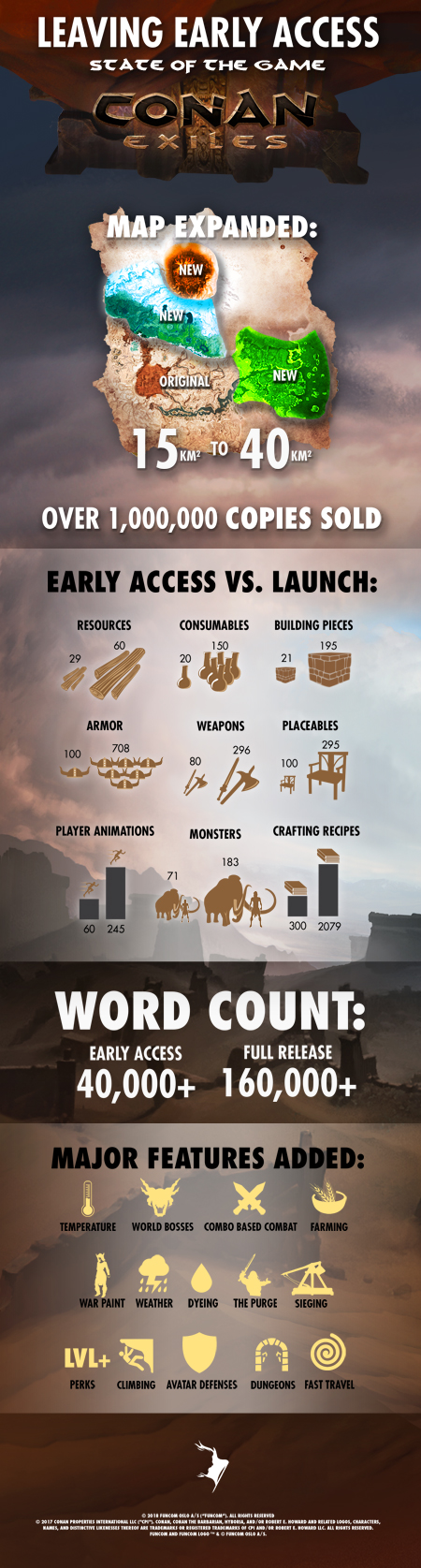 infographic_launch4-smaller.jpg