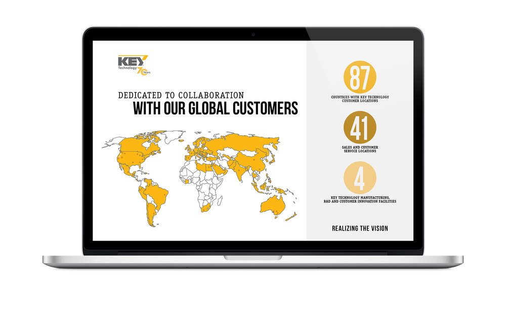 Annual report microsite for  Key Technology  by CMBell.
