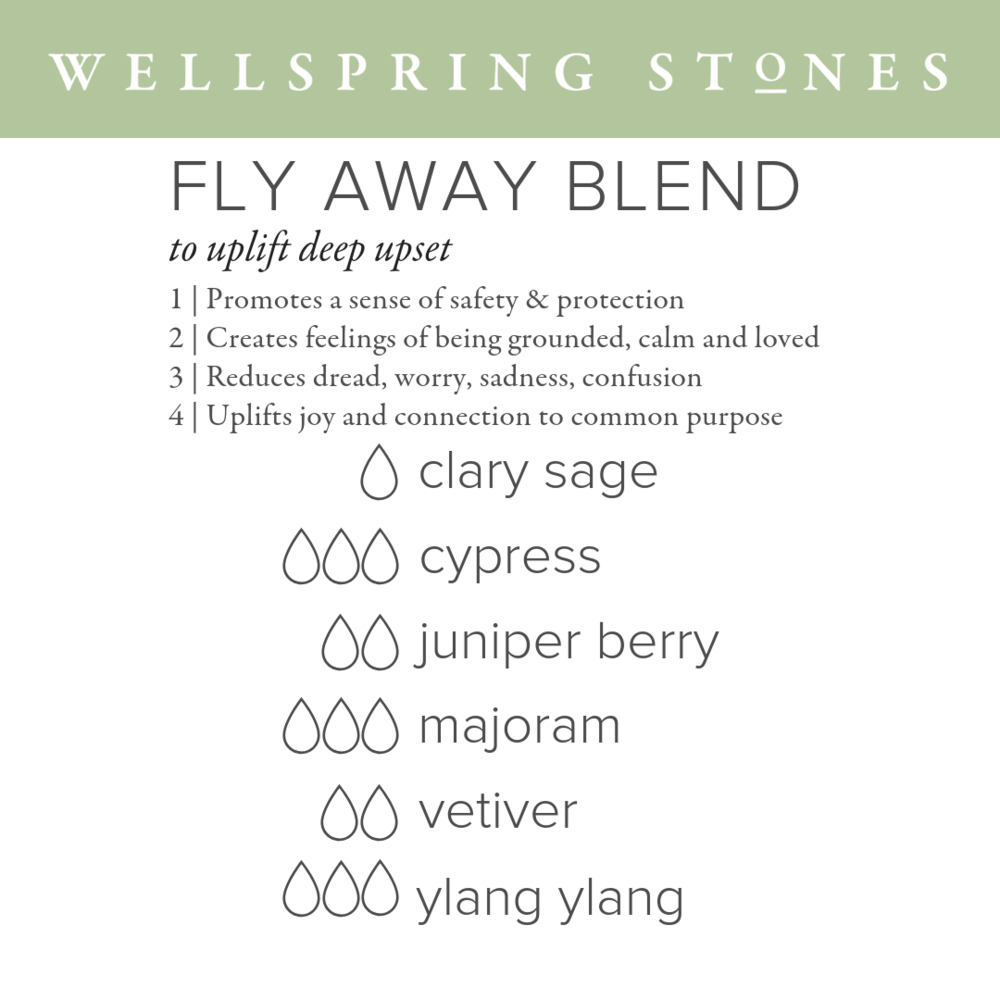Fly Away Blend Aromatherapy Recipe Card-2.png