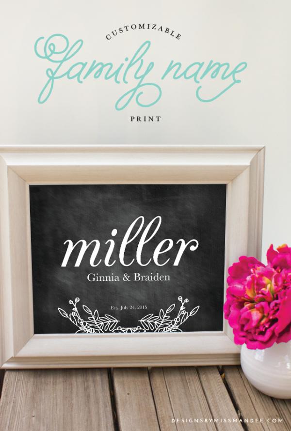 customizable family name prints
