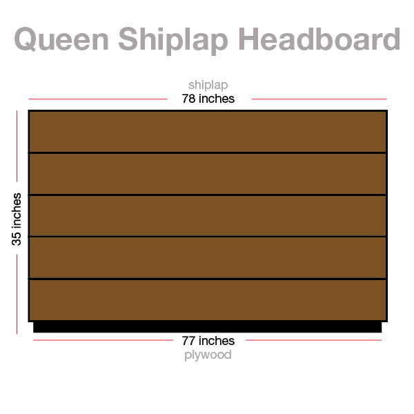 Queen shiplap headboard