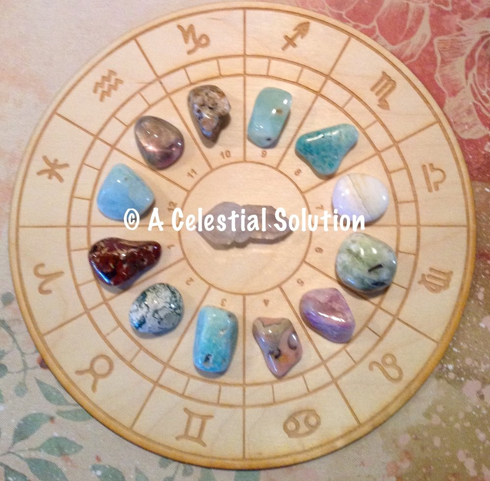 astrology medium grid copyright.jpg