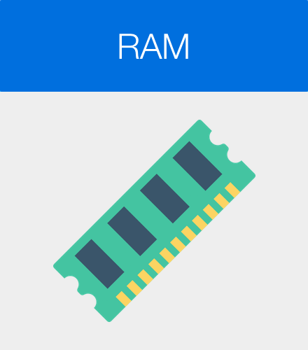 RAM Replacement.png