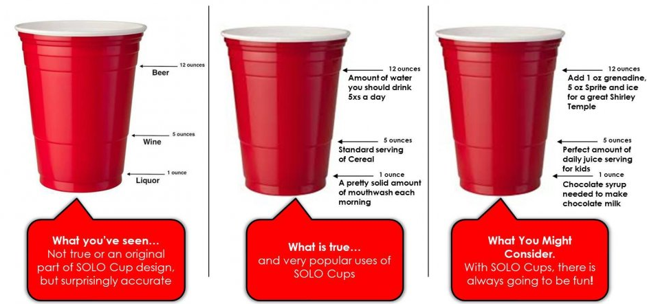 Solo_cup_real_lines.png
