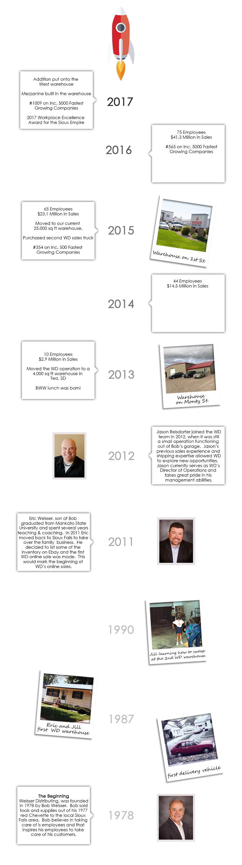 timelinec.jpg