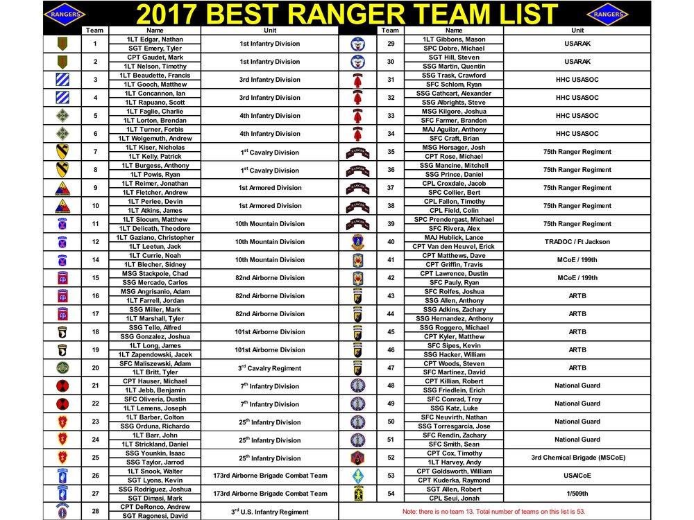 2017 BRC Team List_Page_1.jpeg