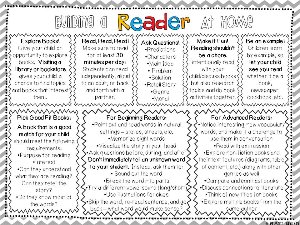 Title I - Building a Reader.PNG