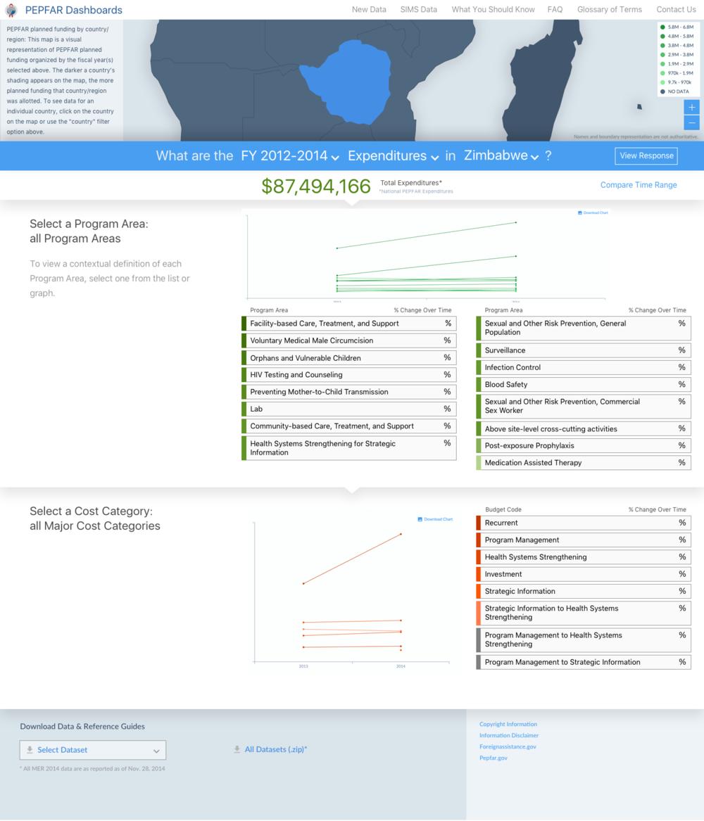 01_Country_Expenditures_TimeRange_v13.5.png