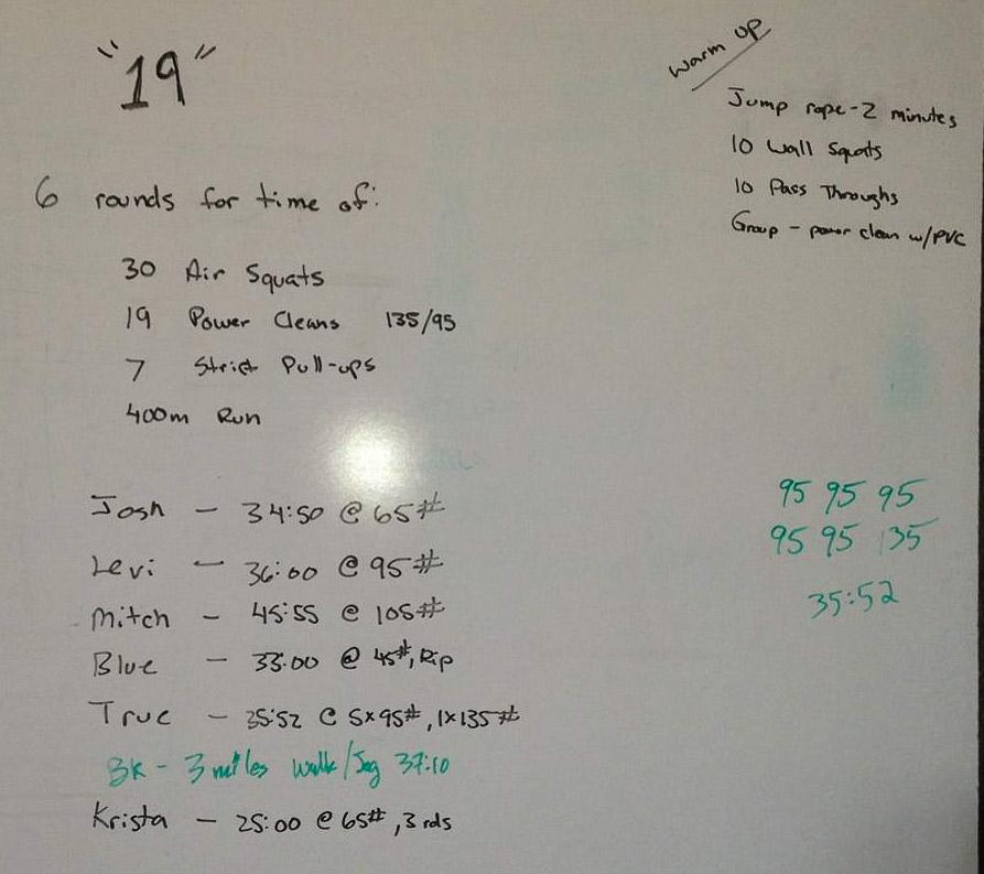 Highlands FD WOD Whiteboard: 06/27/2014