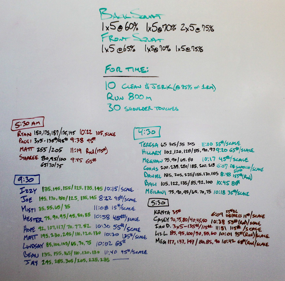 WOD Whiteboard: 07/22/2014