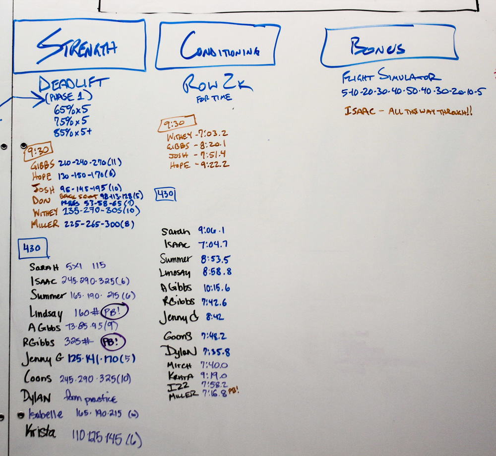 WOD Whiteboard: 11/21/2014